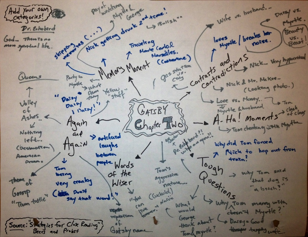 great gatsby map project The great gatsby unit plan  students will be able to create a video project that connects the major message and themes in the texts of money, power,.